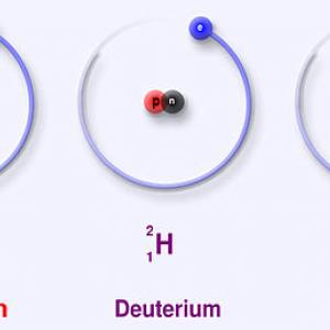 The three isotopes of hydrogen. Image by Lamiot for french version, from Dirk Hünniger [GFDL (http://www.gnu.org/copyleft/fdl.html), CC-BY-SA-3.0 (http://creativecommons.org/licenses/by-sa/3.0/), GFDL (http://www.gnu.org/copyleft/fdl.html) or CC-BY-SA-3.0